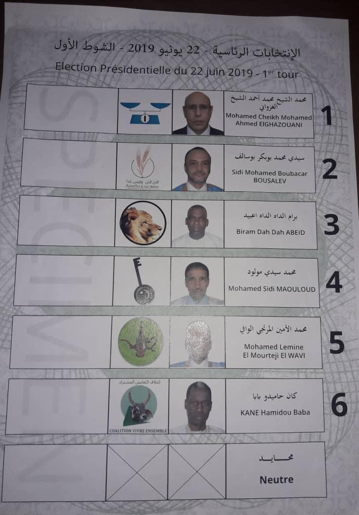 قائمة المترشحين